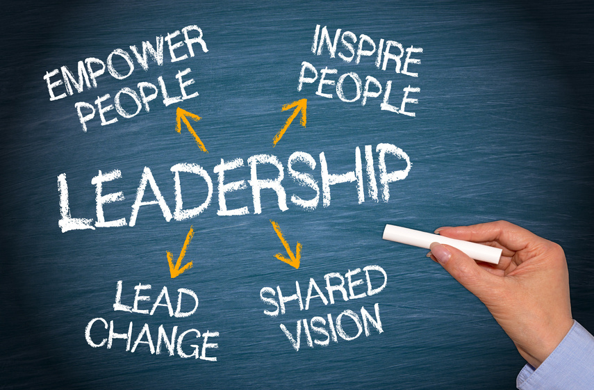 Leadership – Business Concept